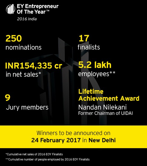 EY Entrepreneur of the Year™ 2016 – A snapshot