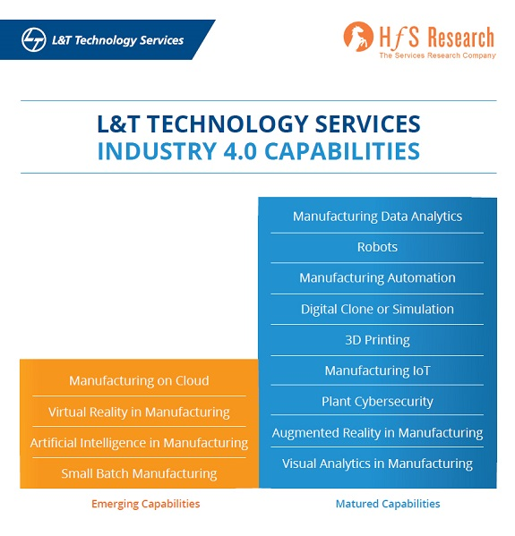 L&T Technology Services: Industry 4.0 Capabilities