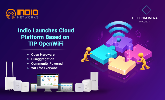 Indio Networks-TIP OpenWiFi System