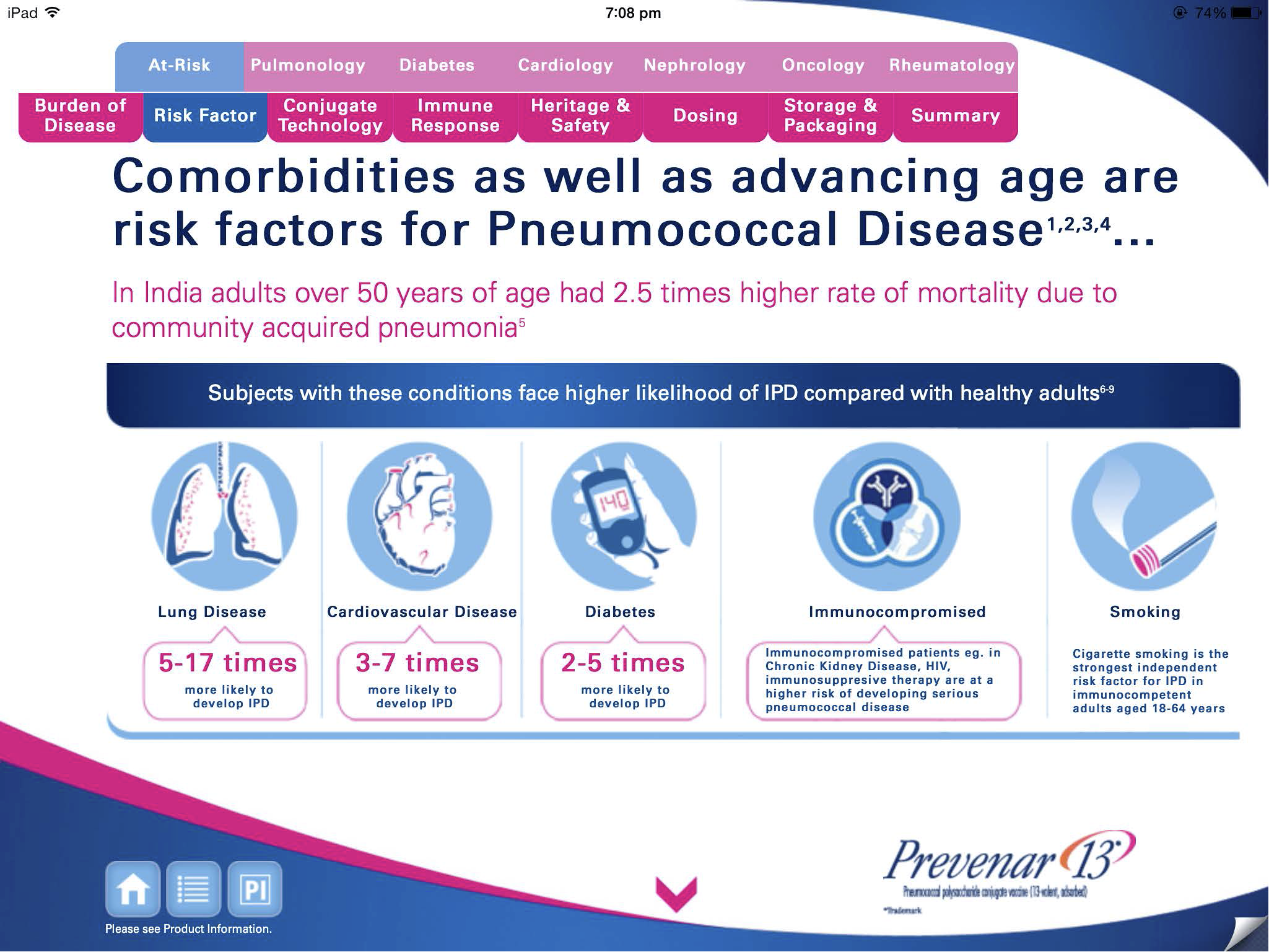 Infographic on factors contributing to increased risk of Invasive Pneumococcal Diseases