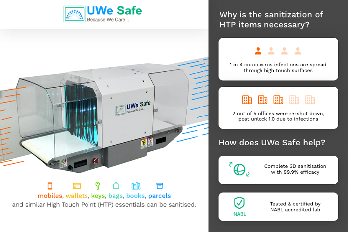 UWe Safe - Contactless & Ultrafast 360-degree Sanitisation