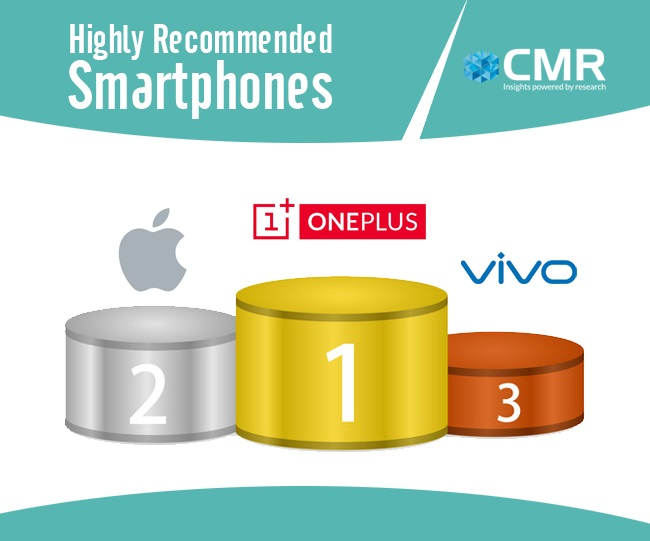 Highly recommended smartphones